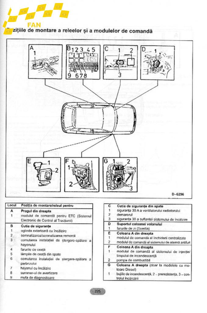 Schema Elettrico Opel Astra F : Panou sigurante opel astra f fanopel ro
